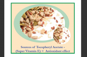 Sources of Tocopheryl Acetate - (Vitamin E) - in Oil Pulling