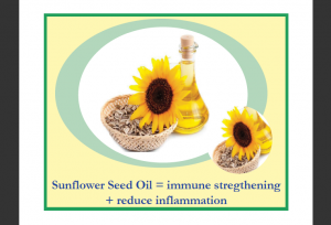 Sunflower Oil for Oil Pulling
